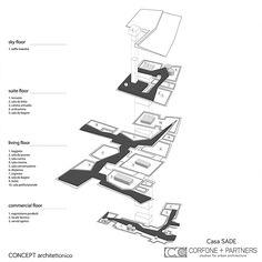 CORFONE+PARTNERS - Concept- SADE HOUSE