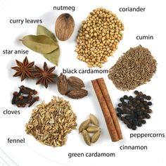 This authentic Garam Masala recipe will bring an incredible depth of flavor to your Indian dishes and more - it's deliciously versatile! Indian Spices List, List Of Spices, Garam Masala Powder Recipe, Masala Recipe, Upma Recipe, Chicken Curry, Cooking Recipes In Urdu, Spiced Coffee, Homemade Spices