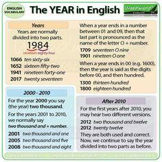 How to say the YEAR in English – Grammar English Grammar Rules, Learn English Grammar, Grammar And Vocabulary, English Language Learning, English Phrases, Learn English Words, English Writing, English Study, English Vocabulary