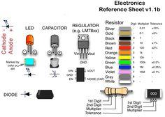 Electronics References Sheet | EEE COMMUNITY