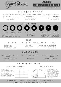 A quick and useful DSLR manual photography cheat sheet that you can save as a PDF or JPEG. A great reference for beginners to advance photographers..