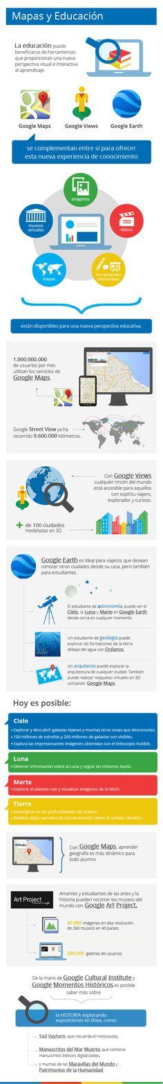 Google: mapas y educación #infografia #infographic #education #MUN2educacion