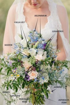 Wedding Bouquet Recipe V ~ A Wild Blue Bouquet for a Beach Wedding