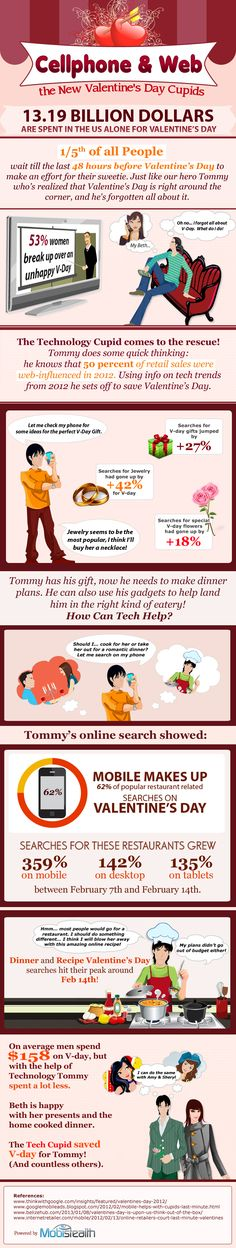 Cellphone and web - the new Valentine's day cupids  #infographic #internet