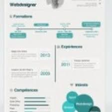 Resultado de imagem para modelos de currículos em gráfico em português