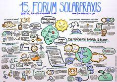https://flic.kr/p/qVLr1y | 15. Forum Solarpraxis - Die Vision für Energie und Klima | www.playability.de