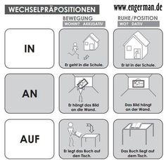 geschirr und m bel deutsch lernen german lessons pinterest deutsch lernen lernen und. Black Bedroom Furniture Sets. Home Design Ideas