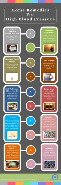 25 Home Remedies To Lower High Blood Pressure (Hypertension): This Article Discusses Ideas On The Following; Hypertension: Causes, Symptoms, Diets, High Blood Pressure Treatment At Home, Home Remedies For High Blood Pressure That Really Works, What Foods Are Good For High Blood Pressure?, How To Control High Blood Pressure Immediately, How To Lower Blood Pressure Naturally And Quickly, How To Cure High Blood Pressure In 3 Minutes, How To Lower Blood Pressure Instantly In An Emergency, Etc.