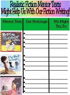 New Children Art Workshop Mentor Texts Ideas Narrative Writing, Fiction Writing, Writing Resources, Reading Strategies, Classroom Charts, Classroom Ideas, Genre Study, 1st Grade Writing, Realistic Fiction