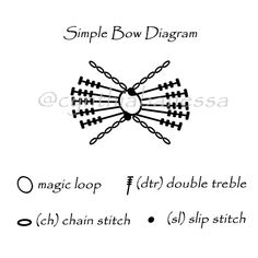 Simple Bow Crochet Diagram