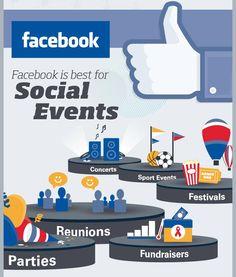Cómo aprovechar las redes sociales en los eventos [Infografía]