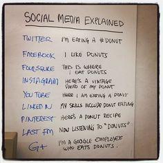 Social Media Explained  Hilarious!