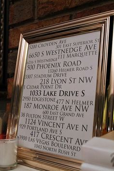 funky text + addresses that have special meaning (first house, first date, first trip, etc) + picture frame = simple and meaningful gift for significant other