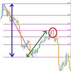 5 candle forex trading tutorial pdf