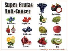 Frutas para combatir y prevenir el Cáncer #frutas #nutrición #cancer