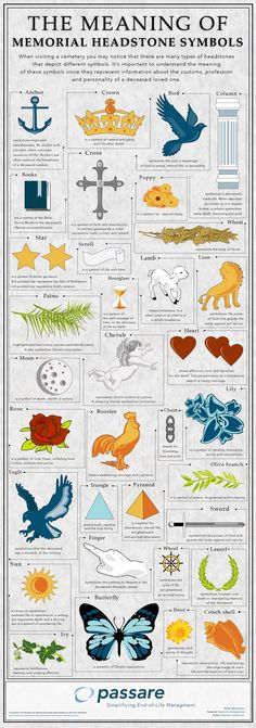 the meaning of memorial headstone symbols passare The Meaning of Memorial Headstone Symbols Infographic memorials infographic headstones funerals end of life butterflies angels