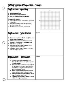 This is a simple foldable that fits in a 3-ring binder. Notes are provided on 3 ways to solve systems of equations and there is space for students to work an example or two.