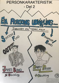13 Year Olds, James Bond, Teaching, Sport, Inspiration, Memes, School, Illustration, Mathematical Analysis