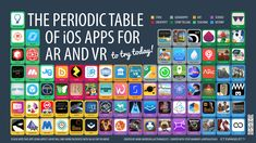 Periodic-table-of-iOS-apps-for-AR-and-VR-Hi-Res-FINAL.png 2 880×1 620 pixelů