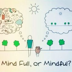 HABIT OF MIND | PAY ATTENTION: Gather data through all senses. See. Hear. Taste. Feel. Smell. Attend to the world around you. Use your natural pathways: mind, body, and spirit. Expand and focus your #awareness. #mindful #payattention #fullertoncollege #fullcoll #fccareercenter #habitsofmind