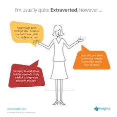 I'm usually quite extraverted, however... The inner thoughts of an extravert