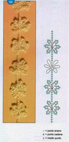 Crochet y dos agujas: 3 Bellísimas puntillas