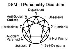 (Enneagram defense mechanisms we may use in everyday life to protect our ego. We use them to cope with unpleasant emotions.