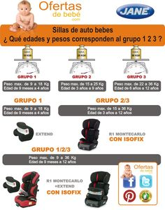 que edades y pesos para usar la silla de auto bebes jane montecarlo r1 grupo 1 2 3 isofix con extend donde comprar precios barata