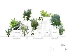 House before House Sou FUJIMOTO - Szukaj w Google