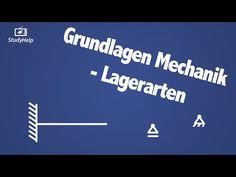 Verschiebungsfigur bestimmen 2 technische mechanik 1 for Lagerarten technische mechanik