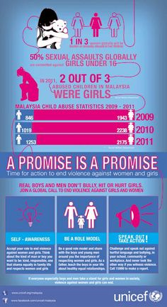 #UNICEF #Malaysia - Women's day - Infographics  #FlipOver