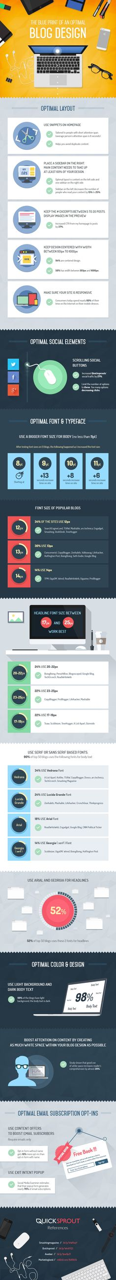 The Blue Print of an Optimal Blog Design #infographic