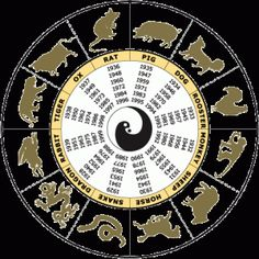 I was born in the year of the sheep..what about you?