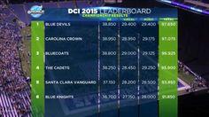 Crazy Eddie's Motie News: Carolina vs. Denver in a drum corps Super Bowl