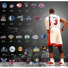 Dwyane Wade's highest scoring game against every team he has faced in the NBA. Basketball Art, Basketball Leagues, Basketball Players, Nba Scores, Contact Sport, Dwyane Wade, Miami Heat, A Team, Face