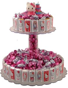 hello kitty baby shower | ... así que, ¿Alguien se anima a celebrar un Baby Shower de Hello Kitty