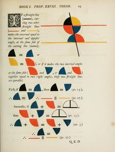 The first six books of the Elements of Euclid in which coloured diagrams and symbols are used instead of letters, by Oliver Byrne; 1847; W. Pickering, London