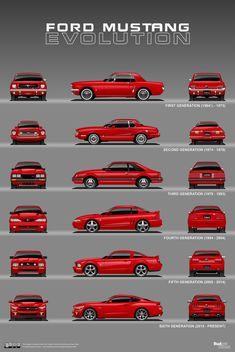 Ford Mustang Evolution: 1964 – 2015