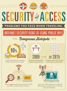 Secure WiFi Connection - http://www.hsselite.com/share-hotspotshield/75KVW6RE