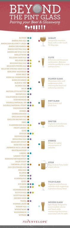 Beyond the Pint Glass   #infographic #Beer #PintGlass