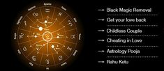 Looking for Vedic horoscope services in Bangalore? Pandit Sai Ram provides the best horoscope astrology in Bangalore. Contact on Marriage Astrology, Love Astrology, Vedic Astrology, Vedic Horoscope, Birth Chart Analysis, Black Magic Removal, Astrology Predictions, Horoscope Reading, Family Problems