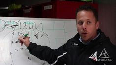 Know Your Role: A Challenge from Head Coach, Marc Dos Santos