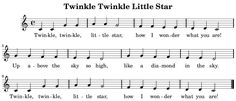 Twinkle Little Star Piano Notes | What are the notes for twinkle twinkle little star on piano?