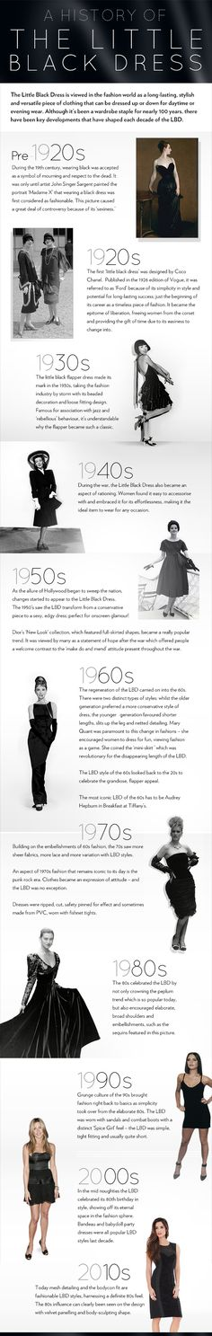 History of the Little Black Dress. Quite accurate, except for the fact that broad shoulders and peplums were introduced in the 1940's - not the 1980's. The '80s refashioned some of the '40s staples