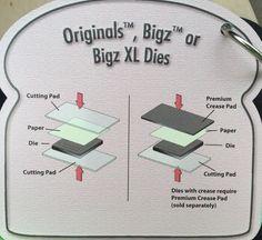 Sizzix Tips #2 of 13 Originals, Bigz or BigzXL Dies