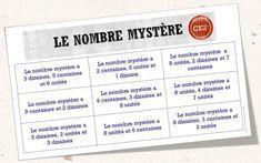 Numération - Le nombre mystère