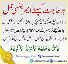 Har Kism Ki Rukawat Door Karne Ke Liye Wazifa Wazaif