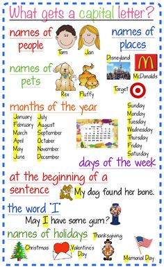 Little Miss Glamour Goes to Kindergarten: easier anchor charts. 1st Grade Writing, Kindergarten Writing, Teaching Writing, Writing Activities, Teaching Tools, Teaching English, Writing Ideas, Nouns First Grade, Kindergarten Lessons