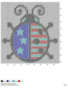 Patriotic lady bug