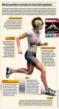 Mira cómo beneficia el ejercicio físico a tu salud física y mental. En el @Muy Interesante de mayo. pic.twitter.com/qS0kPPPdde